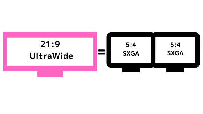 ultrawide-display-size
